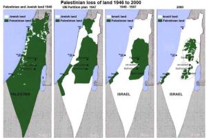Peta Kronologi Penjajahan Israel ke Atas Palestin