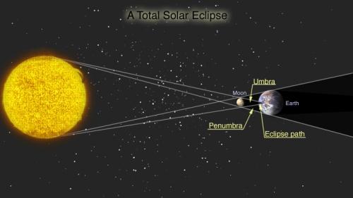 eclipse_dia_big